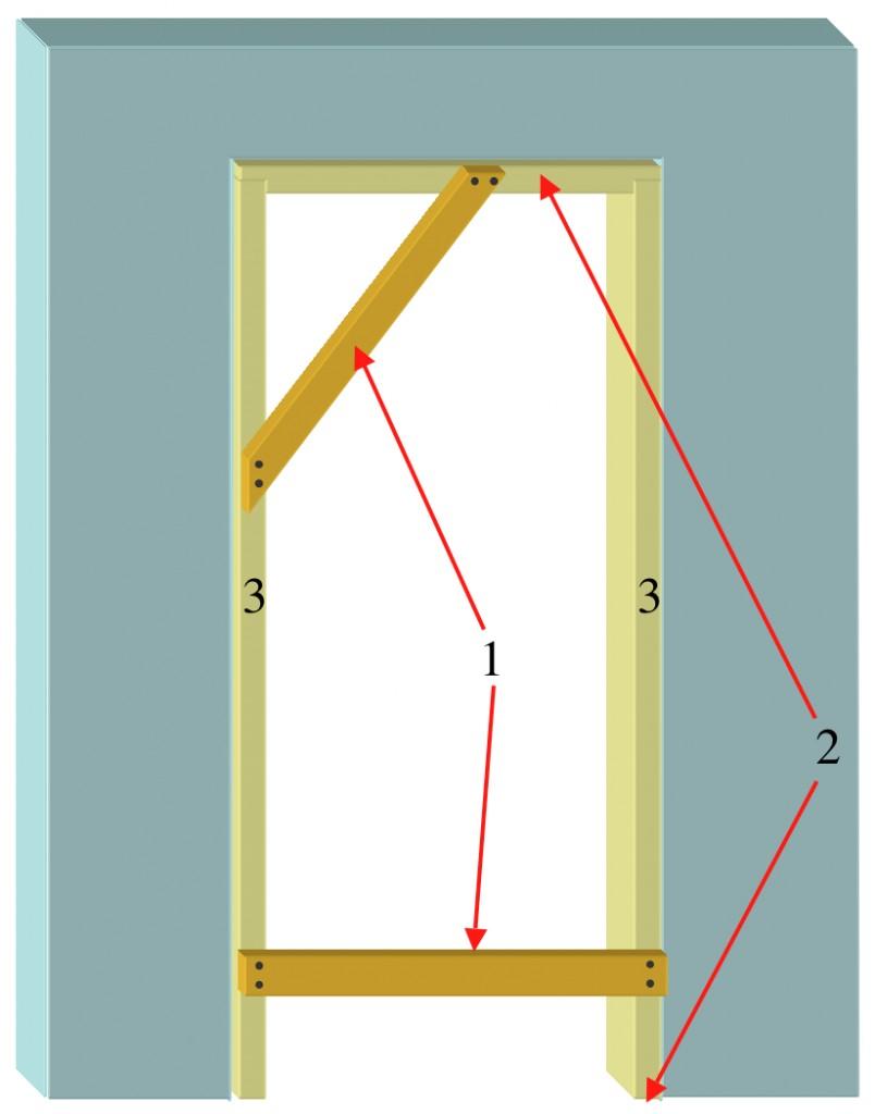 Position door lining in opening