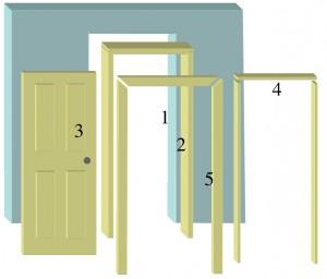 Parts of door frame
